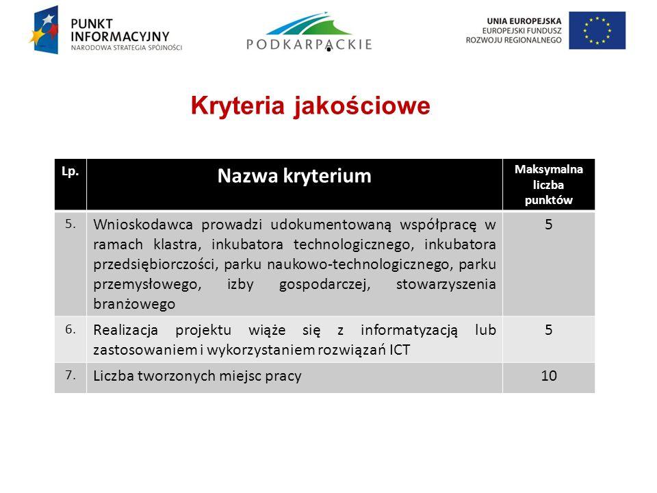. Lp. Nazwa kryterium Maksymalna liczba punktów 5. Wnioskodawca prowadzi udokumentowaną współpracę w ramach klastra, inkubatora technologicznego, inku