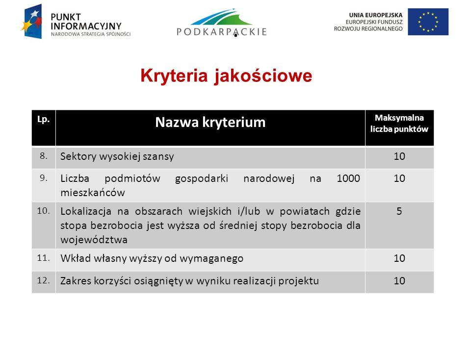 . Lp. Nazwa kryterium Maksymalna liczba punktów 8. Sektory wysokiej szansy10 9. Liczba podmiotów gospodarki narodowej na 1000 mieszkańców 10 10. Lokal
