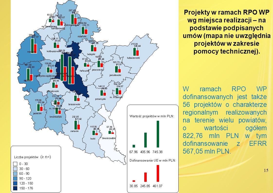 15 Projekty w ramach RPO WP wg miejsca realizacji – na podstawie podpisanych umów (mapa nie uwzględnia projektów w zakresie pomocy technicznej). W ram
