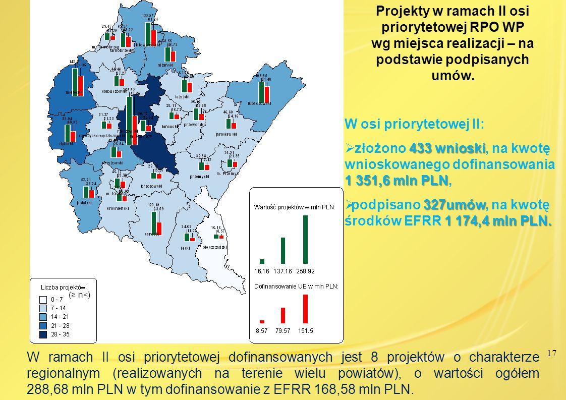 17 Projekty w ramach II osi priorytetowej RPO WP wg miejsca realizacji – na podstawie podpisanych umów. W ramach II osi priorytetowej dofinansowanych