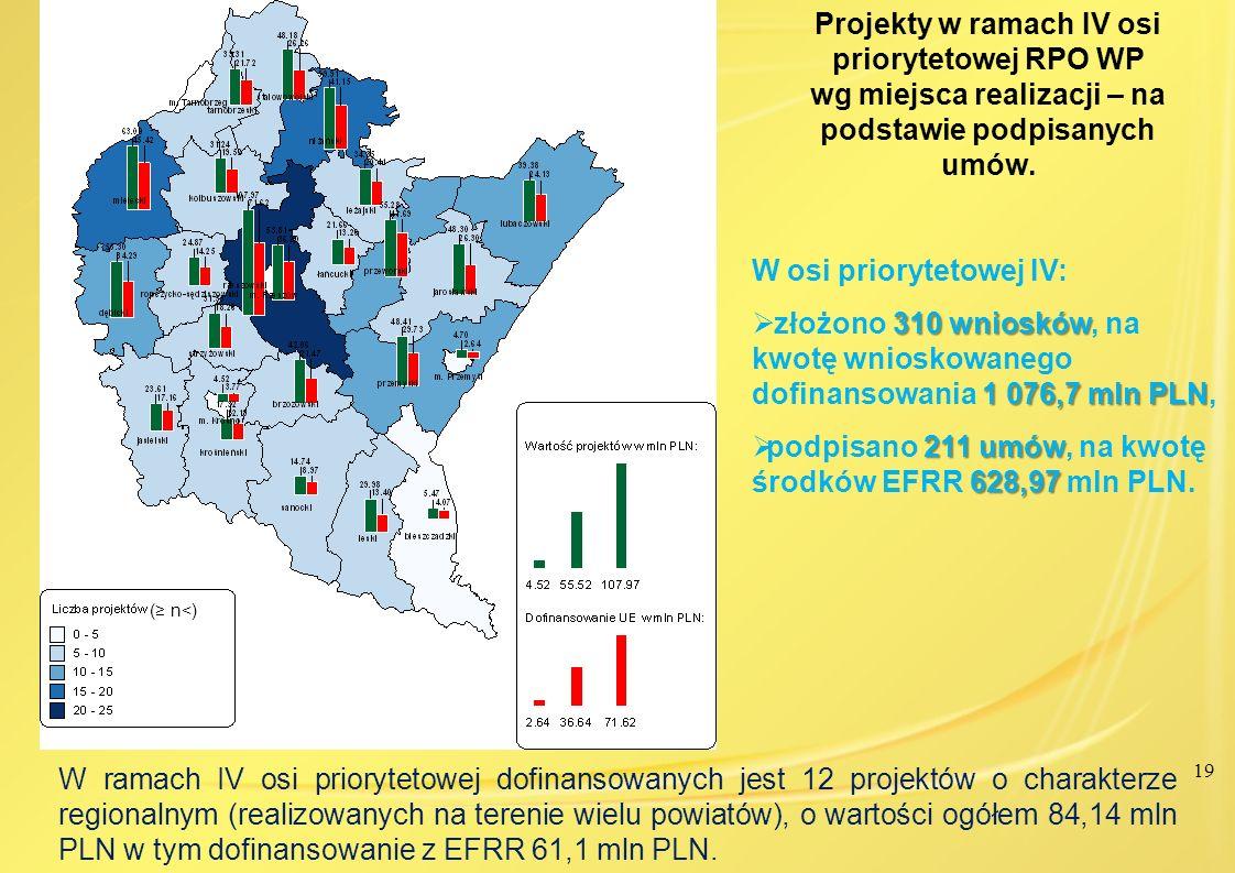 19 Projekty w ramach IV osi priorytetowej RPO WP wg miejsca realizacji – na podstawie podpisanych umów. W ramach IV osi priorytetowej dofinansowanych
