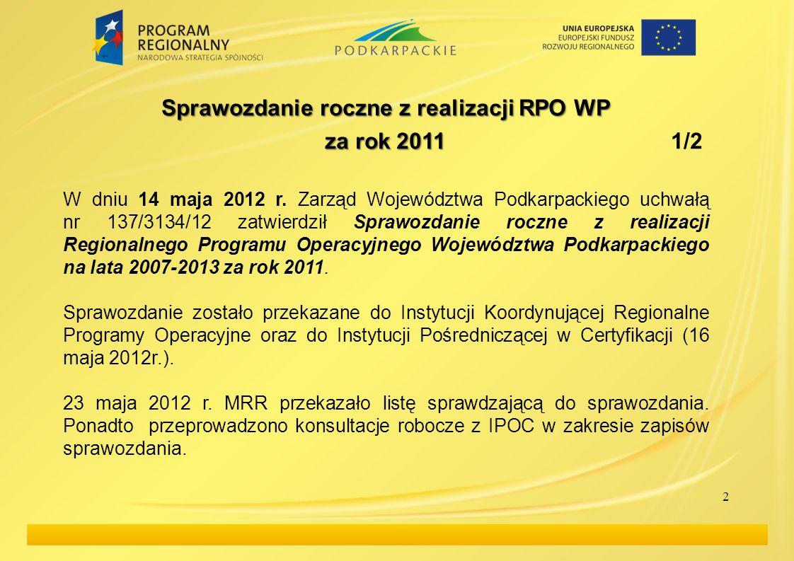 2 Sprawozdanie roczne z realizacji RPO WP za rok 2011 za rok 2011 1/2 W dniu 14 maja 2012 r. Zarząd Województwa Podkarpackiego uchwałą nr 137/3134/12