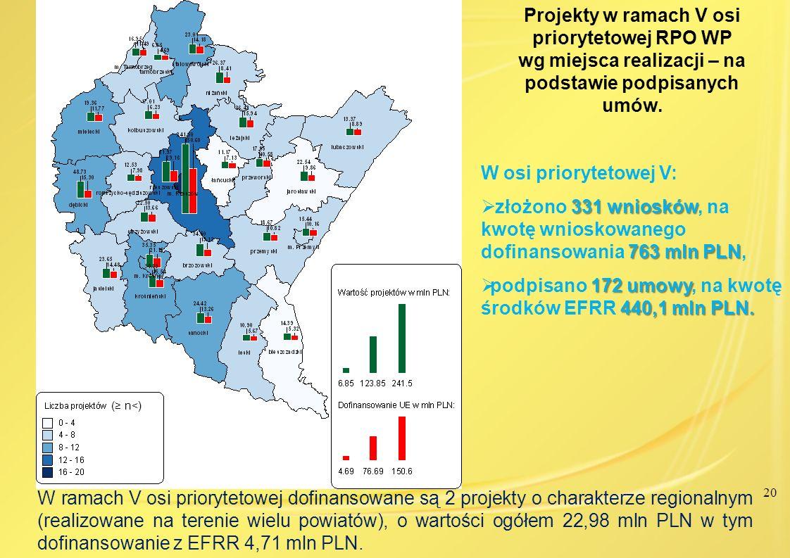 20 Projekty w ramach V osi priorytetowej RPO WP wg miejsca realizacji – na podstawie podpisanych umów. W ramach V osi priorytetowej dofinansowane są 2
