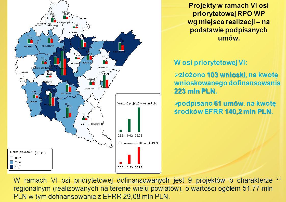 21 Projekty w ramach VI osi priorytetowej RPO WP wg miejsca realizacji – na podstawie podpisanych umów. W ramach VI osi priorytetowej dofinansowanych