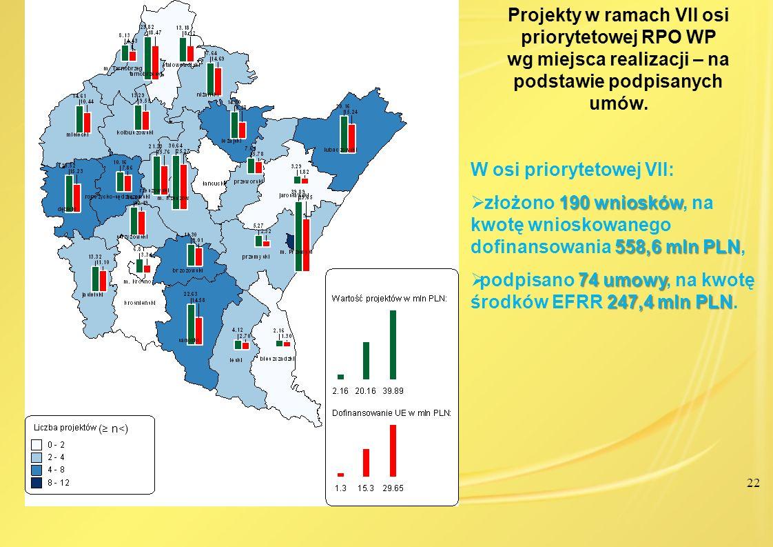 22 Projekty w ramach VII osi priorytetowej RPO WP wg miejsca realizacji – na podstawie podpisanych umów. ( n<) W osi priorytetowej VII: 190 wniosków 5
