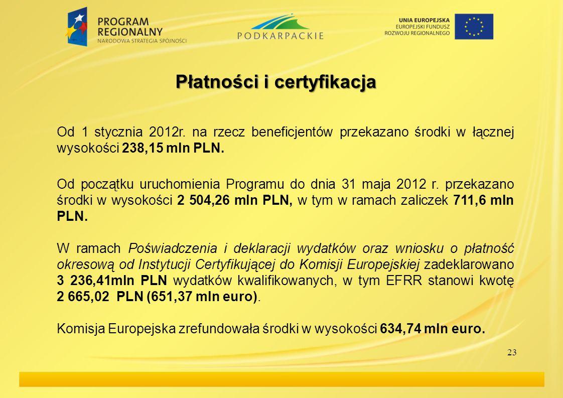 23 Płatności i certyfikacja Od 1 stycznia 2012r. na rzecz beneficjentów przekazano środki w łącznej wysokości 238,15 mln PLN. Od początku uruchomienia