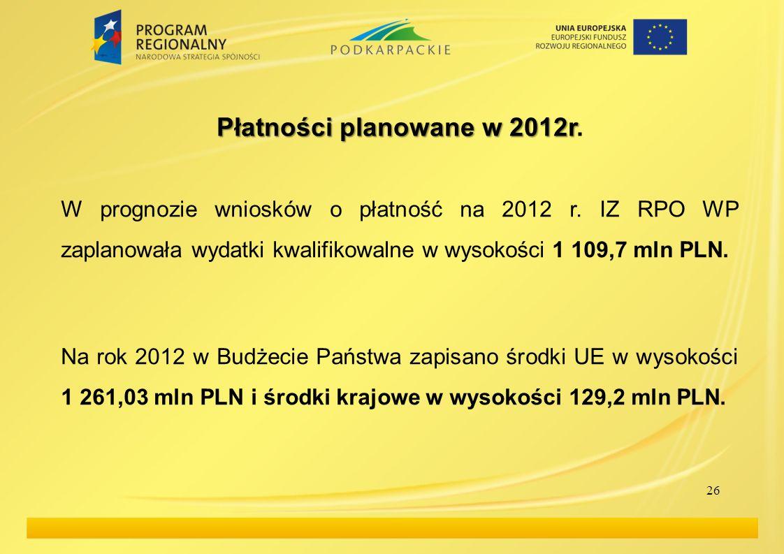 26 Płatności planowane w 2012r Płatności planowane w 2012r. W prognozie wniosków o płatność na 2012 r. IZ RPO WP zaplanowała wydatki kwalifikowalne w