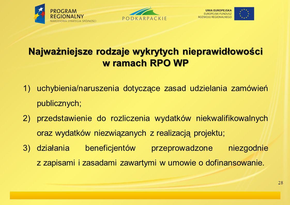 Najważniejsze rodzaje wykrytych nieprawidłowości w ramach RPO WP 1)uchybienia/naruszenia dotyczące zasad udzielania zamówień publicznych; 2)przedstawi