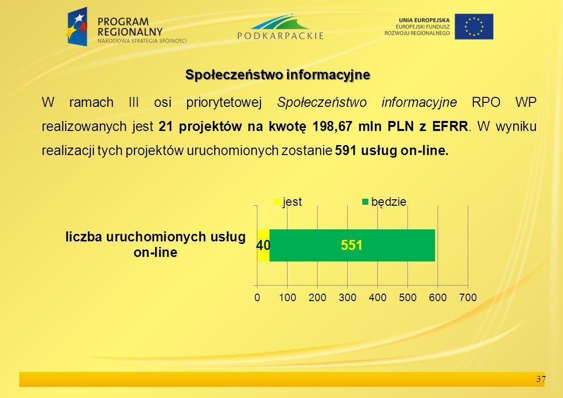 37 Społeczeństwo informacyjne W ramach III osi priorytetowej Społeczeństwo informacyjne RPO WP realizowanych jest 21 projektów na kwotę 198,67 mln PLN