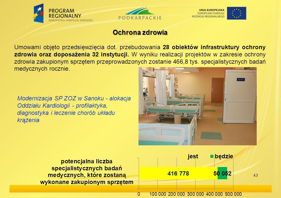 43 Ochrona zdrowia Umowami objęto przedsięwzięcia dot. przebudowania 28 obiektów infrastruktury ochrony zdrowia oraz doposażenia 32 instytucji. W wyni