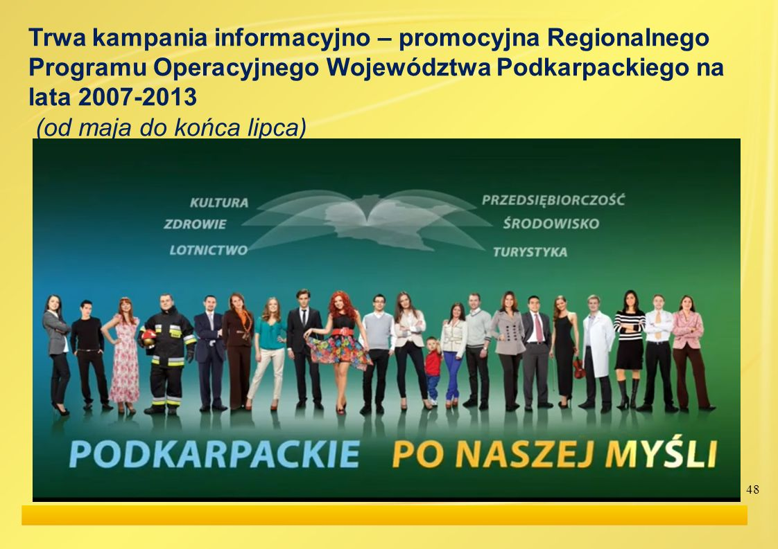 48 Trwa kampania informacyjno – promocyjna Regionalnego Programu Operacyjnego Województwa Podkarpackiego na lata 2007-2013 (od maja do końca lipca)