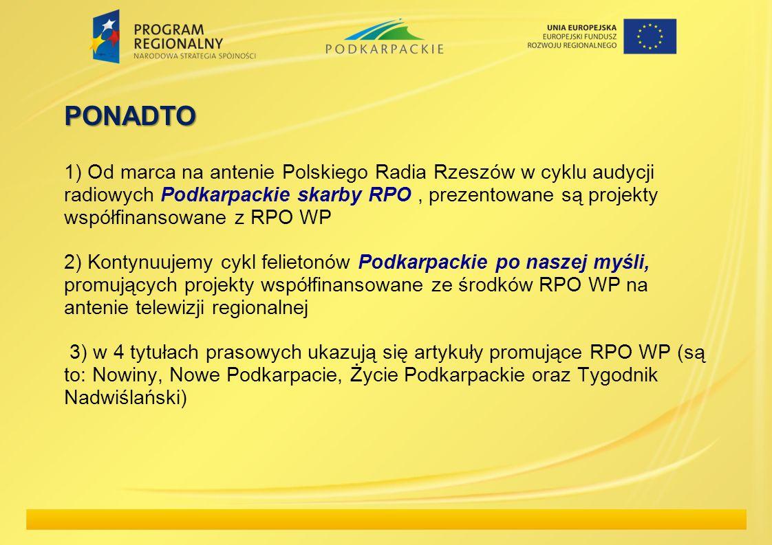 PONADTO PONADTO 1) Od marca na antenie Polskiego Radia Rzeszów w cyklu audycji radiowych Podkarpackie skarby RPO, prezentowane są projekty współfinans