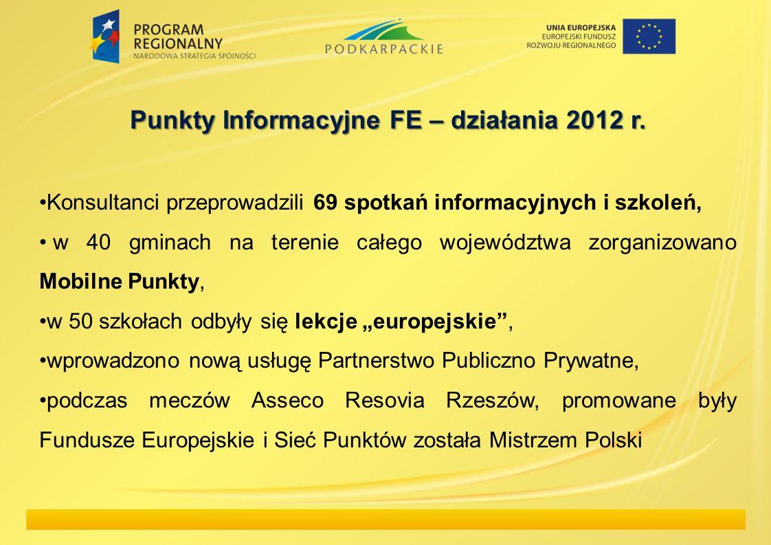 Punkty Informacyjne FE – działania 2012 r. Konsultanci przeprowadzili 69 spotkań informacyjnych i szkoleń, w 40 gminach na terenie całego województwa