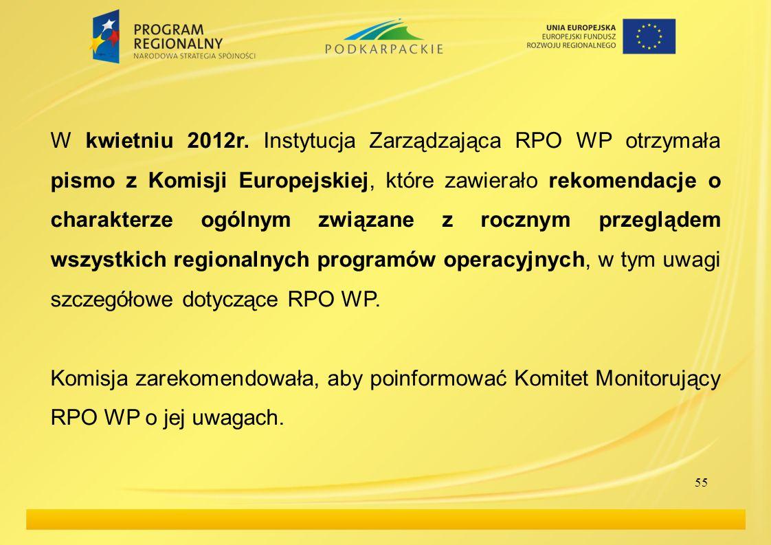 W kwietniu 2012r. Instytucja Zarządzająca RPO WP otrzymała pismo z Komisji Europejskiej, które zawierało rekomendacje o charakterze ogólnym związane z