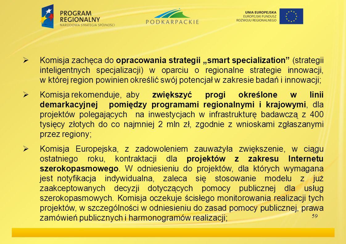 Komisja zachęca do opracowania strategii smart specialization (strategii inteligentnych specjalizacji) w oparciu o regionalne strategie innowacji, w k