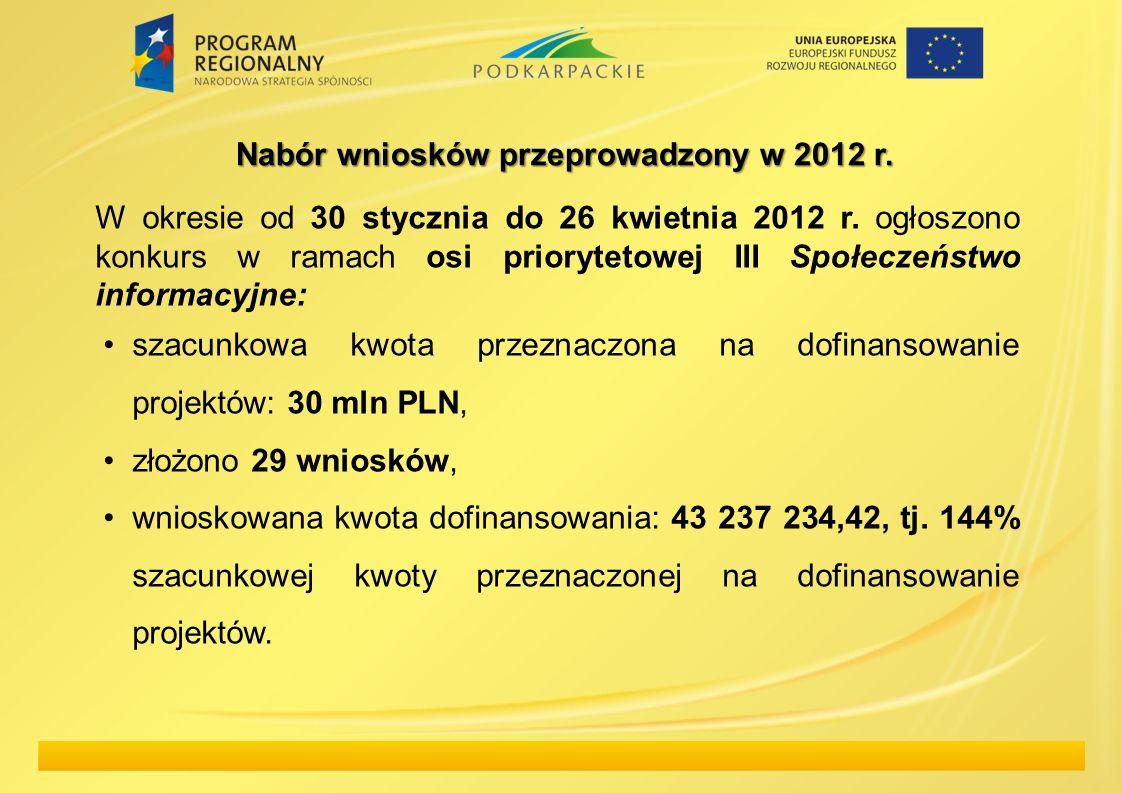 W okresie od 30 stycznia do 26 kwietnia 2012 r. ogłoszono konkurs w ramach osi priorytetowej III Społeczeństwo informacyjne: szacunkowa kwota przeznac