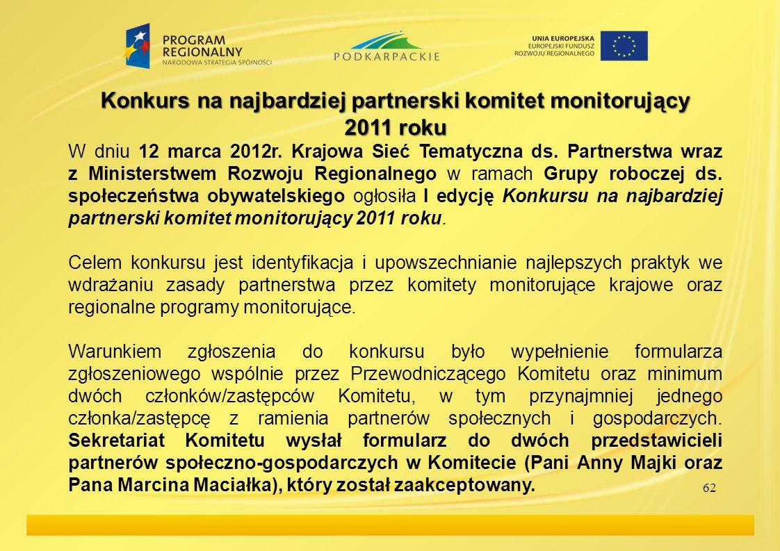 Konkurs na najbardziej partnerski komitet monitorujący 2011 roku W dniu 12 marca 2012r. Krajowa Sieć Tematyczna ds. Partnerstwa wraz z Ministerstwem R