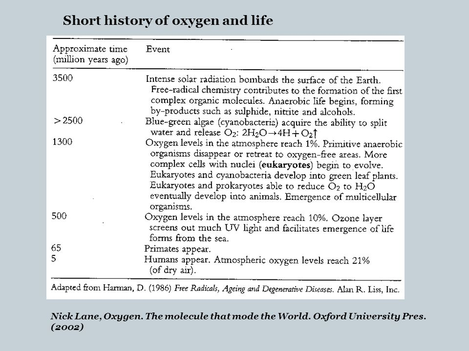 Short history of oxygen and life Nick Lane, Oxygen. The molecule that mode the World. Oxford University Pres. (2002)