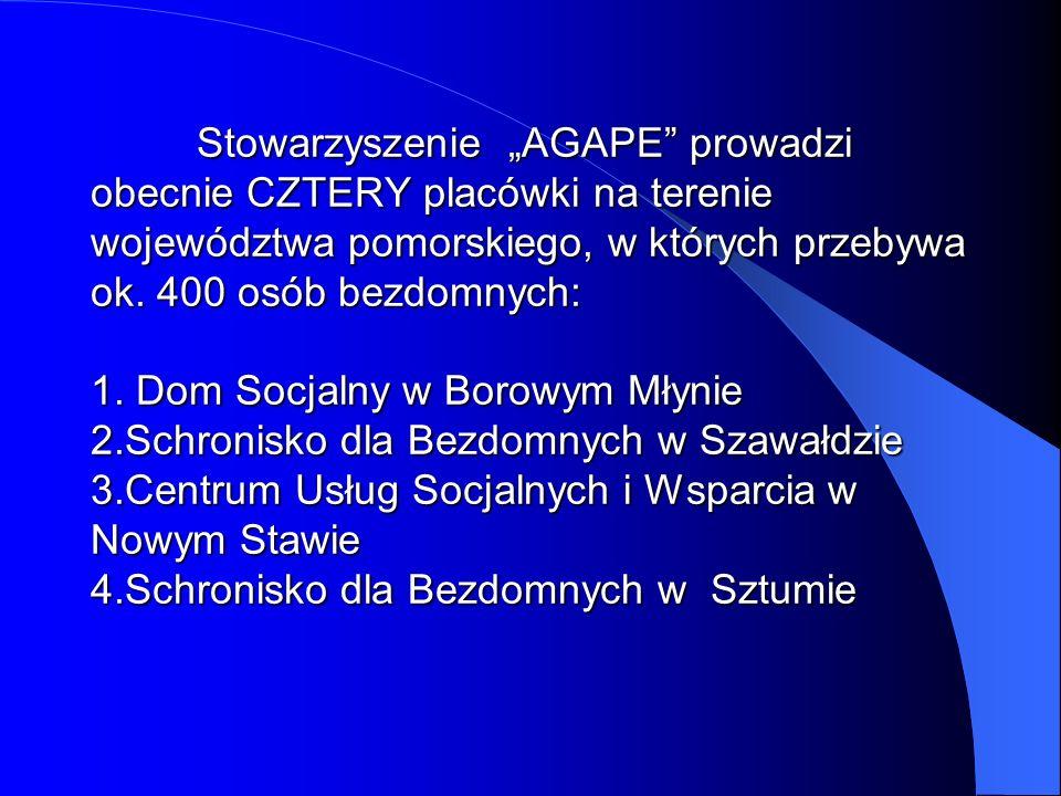 Stowarzyszenie AGAPE prowadzi obecnie CZTERY placówki na terenie województwa pomorskiego, w których przebywa ok. 400 osób bezdomnych: 1. Dom Socjalny