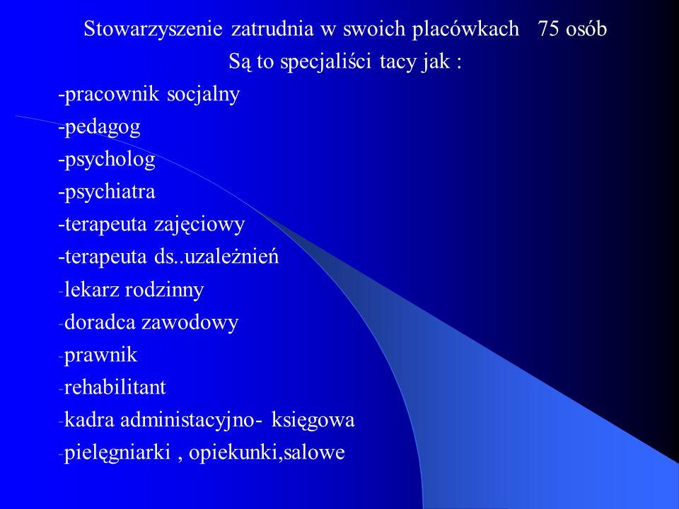 Problemy: -problemy całej pomocy społecznej w Polsce dotykają również placówki pomagające osobom bezdomnym.