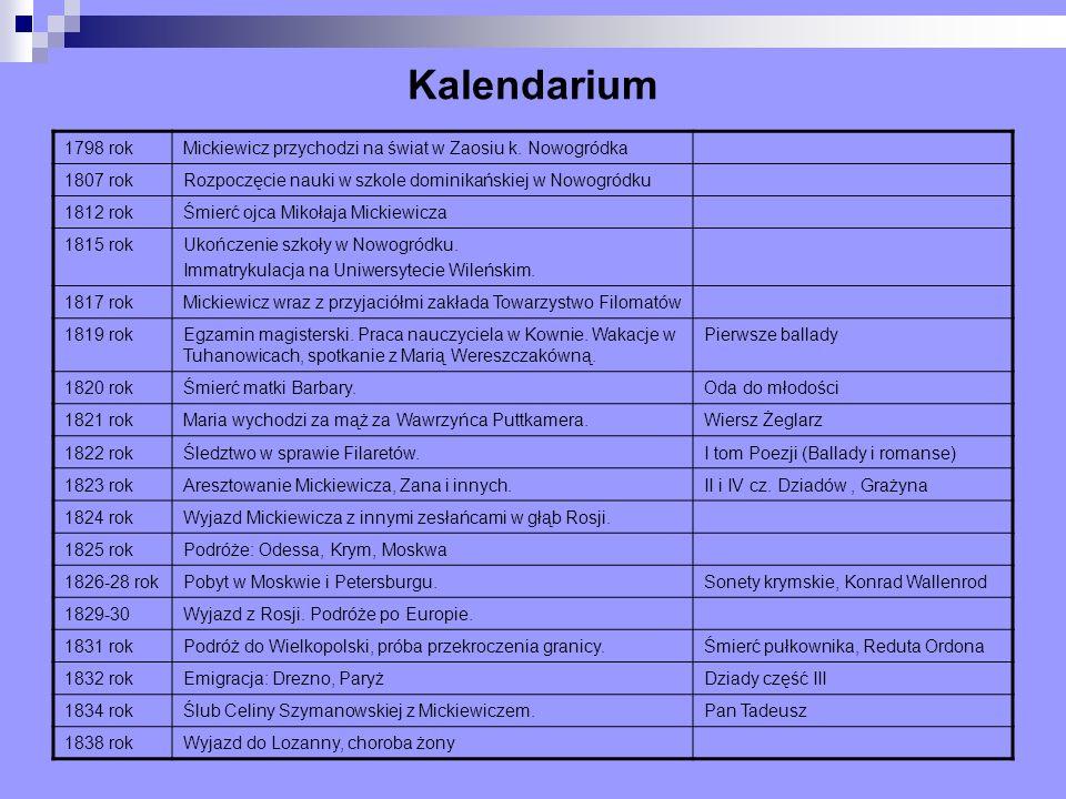 Kalendarium 1798 rokMickiewicz przychodzi na świat w Zaosiu k. Nowogródka 1807 rokRozpoczęcie nauki w szkole dominikańskiej w Nowogródku 1812 rokŚmier