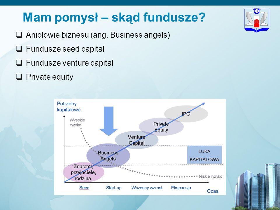 15 Mam pomysł – skąd fundusze? Aniołowie biznesu (ang. Business angels) Fundusze seed capital Fundusze venture capital Private equity