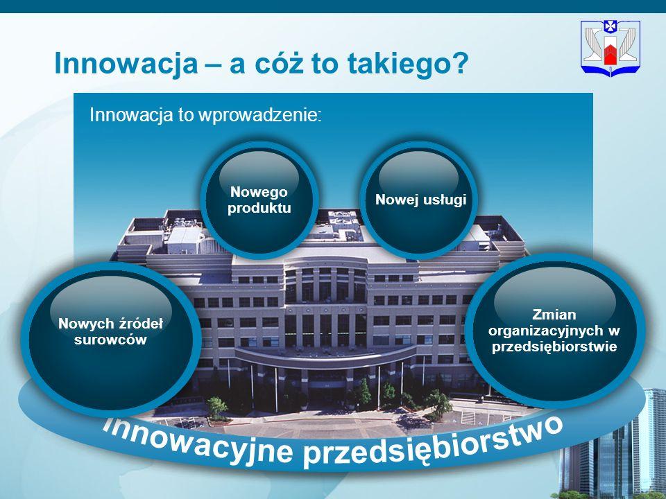 2 Innowacja to wprowadzenie: Innowacja – a cóż to takiego? Nowej usługi Nowego produktu Zmian organizacyjnych w przedsiębiorstwie Nowych źródeł surowc