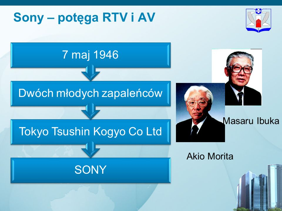 4 Sony – potęga RTV i AV SONY Tokyo Tsushin Kogyo Co Ltd Dwóch młodych zapaleńców 7 maj 1946 Masaru Ibuka Akio Morita