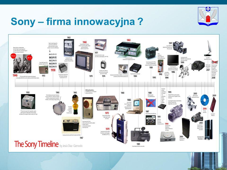 17 Firmy które skorzystały (Świat) Źródło: lba.pl