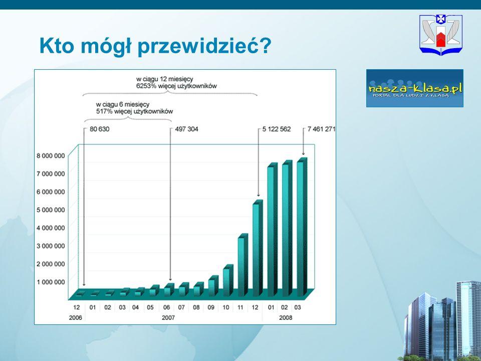9 Problem z kapitałem Pomoc z niemieckiego funduszu Venture Capital European Founders 20% Naszej Klasy za 3 mln zł (cena nieoficjalna) Nowe serwery (Polska, Niemcy, USA)