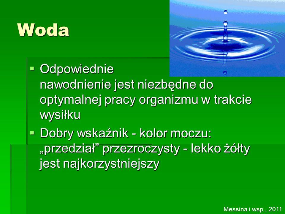 Woda Odpowiednie nawodnienie jest niezbędne do optymalnej pracy organizmu w trakcie wysiłku Odpowiednie nawodnienie jest niezbędne do optymalnej pracy