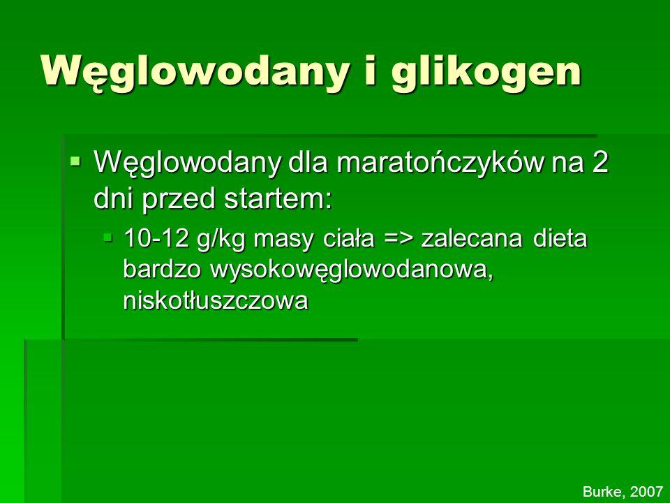 Węglowodany i glikogen Węglowodany dla maratończyków na 2 dni przed startem: Węglowodany dla maratończyków na 2 dni przed startem: 10-12 g/kg masy cia