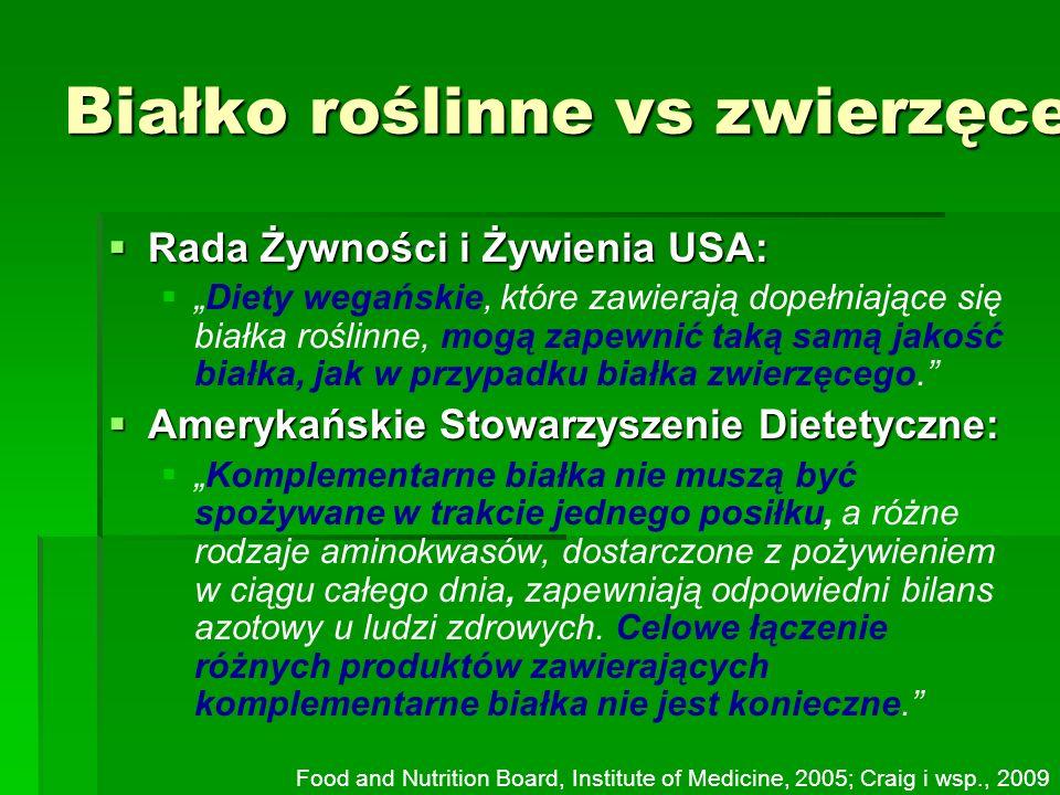 Białko (?) Spożycie białka wegan i wegetarian w krajach zachodnich zazwyczaj pokrywa i przekracza zapotrzebowanie organizmu na ten składnik odżywczy Spożycie białka wegan i wegetarian w krajach zachodnich zazwyczaj pokrywa i przekracza zapotrzebowanie organizmu na ten składnik odżywczy Brak niezbitych dowodów, że wysiłek fizyczny zwiększa zapotrzebowanie (sic!) Brak niezbitych dowodów, że wysiłek fizyczny zwiększa zapotrzebowanie (sic!) W praktyce zaleca się zwiększenie ilości w dietach sportowców W praktyce zaleca się zwiększenie ilości w dietach sportowców Craig i wsp., 2009; Food and Nutrition Board, Institute of Medicine, 2002; Rodriguez i wsp., 2009