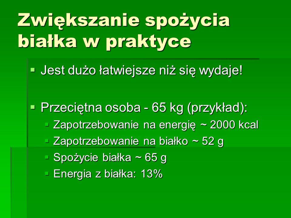 Zwiększanie spożycia białka w praktyce Ta sama osoba, trenująca sport wytrzymałościowy: Ta sama osoba, trenująca sport wytrzymałościowy: Zapotrzebowanie na energię: ~ 2800 kcal Zapotrzebowanie na energię: ~ 2800 kcal Zapotrzebowanie na białko ~ 1,4 g x 65 = 91 g Zapotrzebowanie na białko ~ 1,4 g x 65 = 91 g Energia z białka: 13% Energia z białka: 13% Oznacza to, że w przypadku tej osoby spożycie białka uległoby automatycznemu zwiększeniu wraz ze wzrostem spożycia energii.