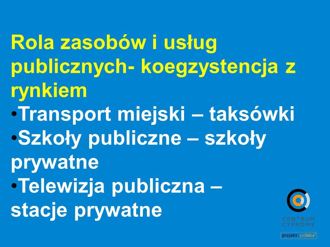 Rola zasobów i usług publicznych- koegzystencja z rynkiem Transport miejski – taksówki Szkoły publiczne – szkoły prywatne Telewizja publiczna – stacje