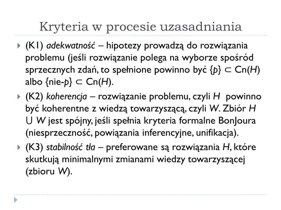 Kryteria w procesie uzasadniania
