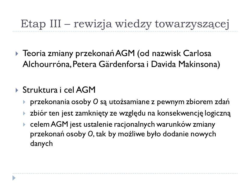 Etap III – rewizja wiedzy towarzyszącej Teoria zmiany przekonań AGM (od nazwisk Carlosa Alchourróna, Petera Gärdenforsa i Davida Makinsona) Struktura