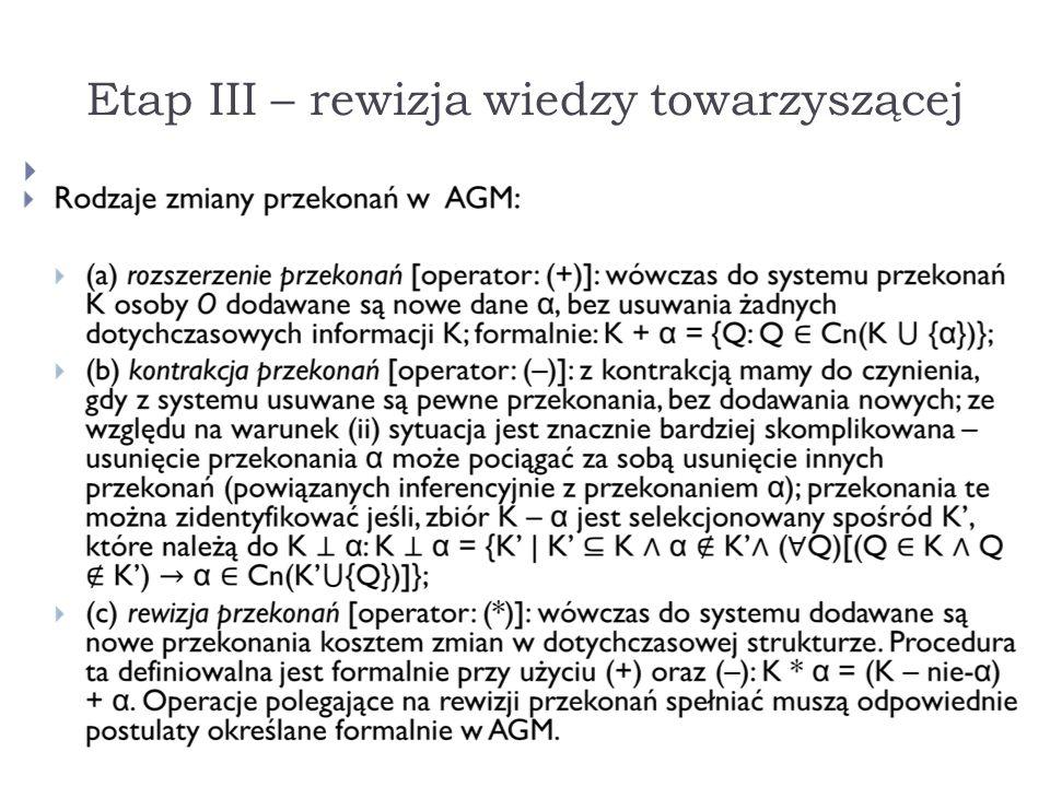 Etap III – rewizja wiedzy towarzyszącej