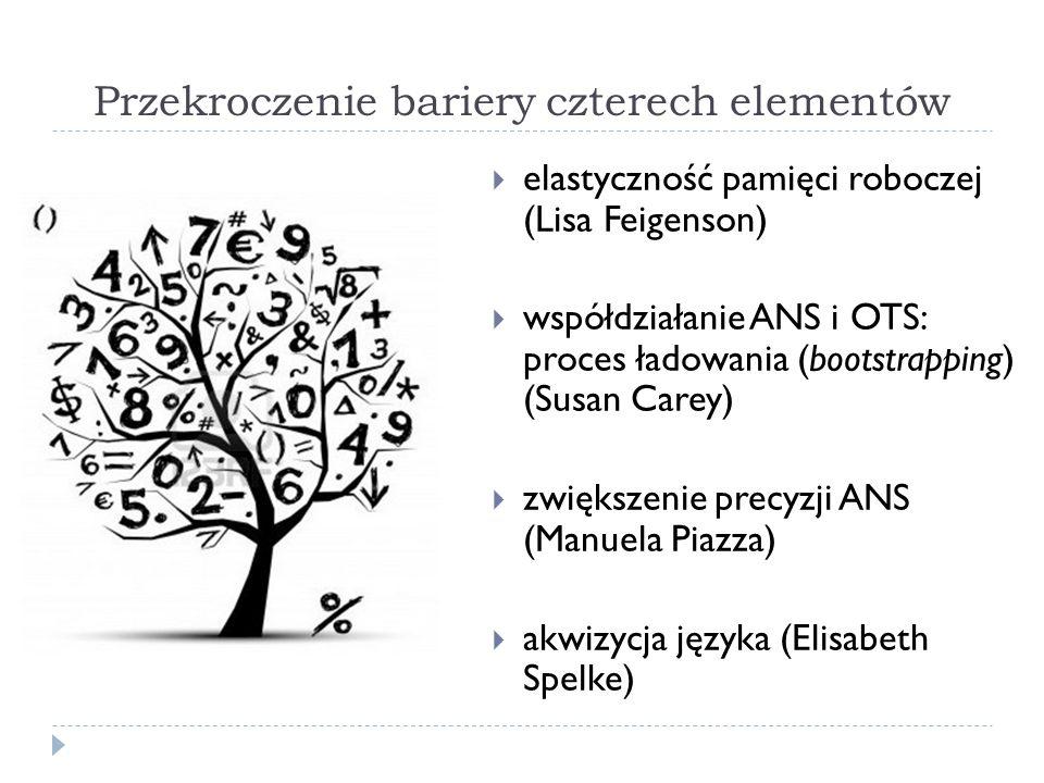 Przekroczenie bariery czterech elementów elastyczność pamięci roboczej (Lisa Feigenson) współdziałanie ANS i OTS: proces ładowania (bootstrapping) (Su