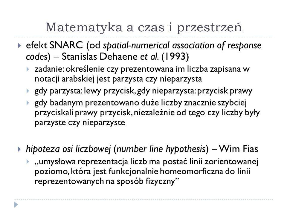Matematyka a czas i przestrzeń efekt SNARC (od spatial-numerical association of response codes) – Stanislas Dehaene et al. (1993) zadanie: określenie