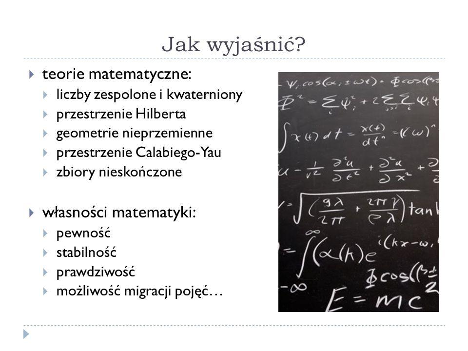 Jak wyjaśnić? teorie matematyczne: liczby zespolone i kwaterniony przestrzenie Hilberta geometrie nieprzemienne przestrzenie Calabiego-Yau zbiory nies