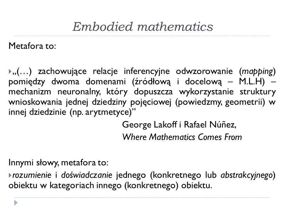 Embodied mathematics Metafora to: (…) zachowujące relacje inferencyjne odwzorowanie (mapping) pomiędzy dwoma domenami (źródłową i docelową – M.L.H) –