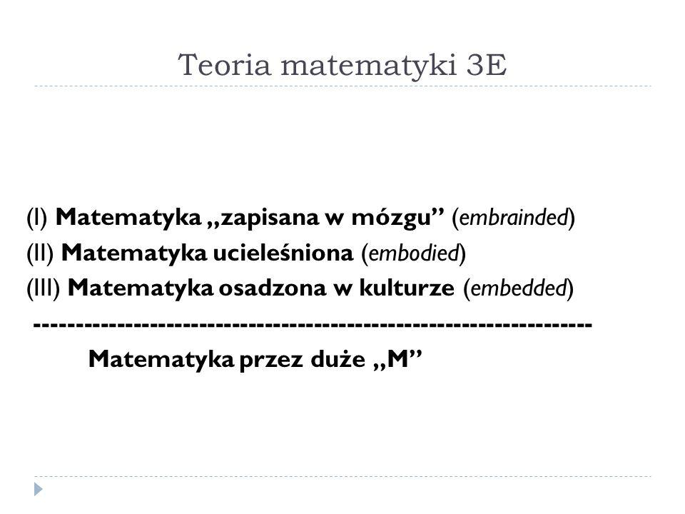 Teoria matematyki 3E (I) Matematyka zapisana w mózgu (embrainded) (II) Matematyka ucieleśniona (embodied) (III) Matematyka osadzona w kulturze (embedd