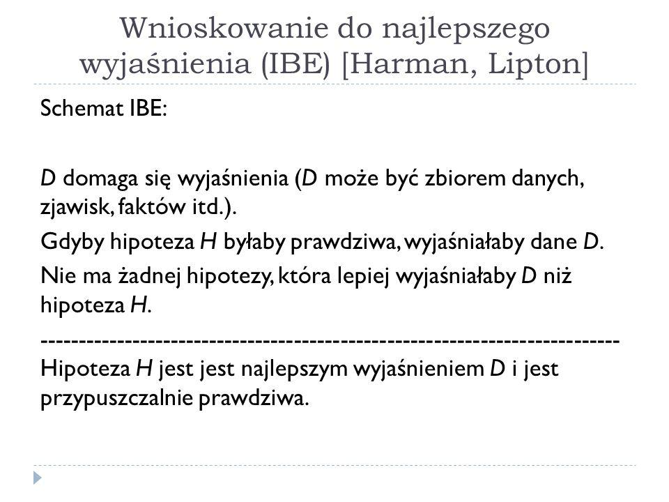 Wnioskowanie do najlepszego wyjaśnienia (IBE) [Harman, Lipton] Schemat IBE: D domaga się wyjaśnienia (D może być zbiorem danych, zjawisk, faktów itd.)