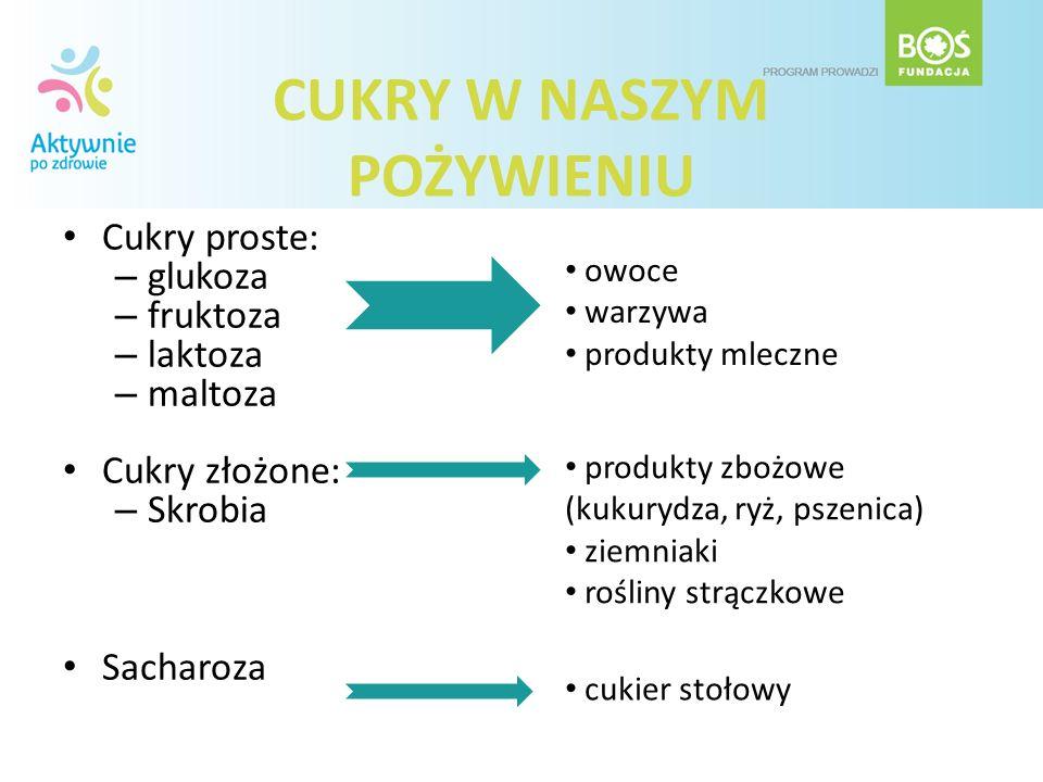 CUKRY W NASZYM POŻYWIENIU Cukry proste: – glukoza – fruktoza – laktoza – maltoza Cukry złożone: – Skrobia Sacharoza owoce warzywa produkty mleczne pro