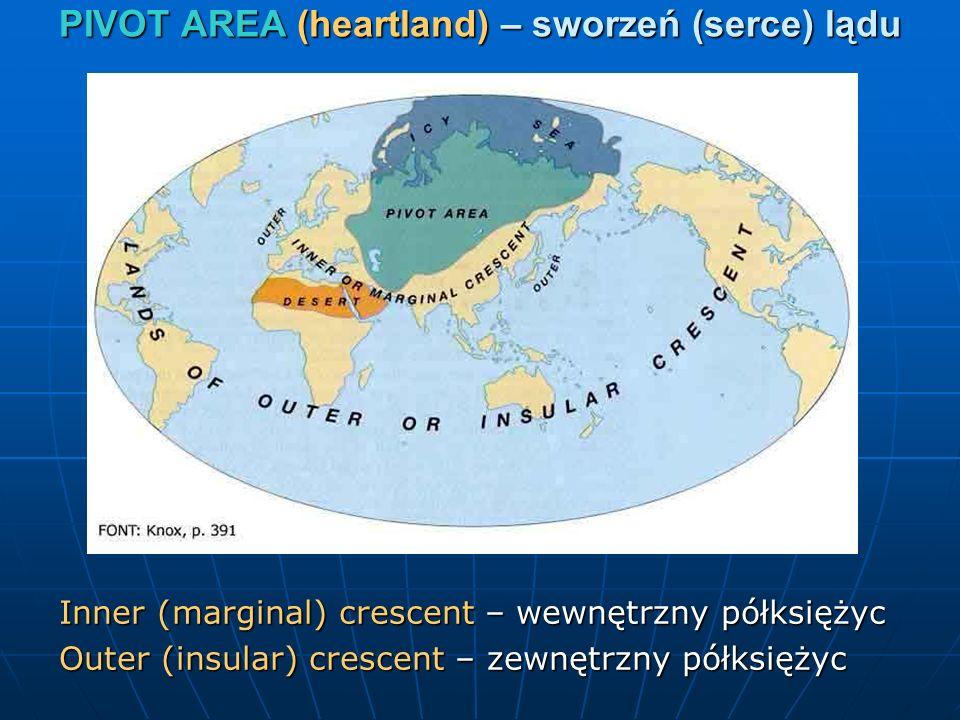 PIVOT AREA (heartland) – sworzeń (serce) lądu Inner (marginal) crescent – wewnętrzny półksiężyc Outer (insular) crescent – zewnętrzny półksiężyc