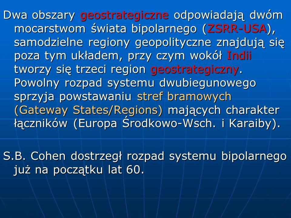Dwa obszary geostrategiczne odpowiadają dwóm mocarstwom świata bipolarnego (ZSRR-USA), samodzielne regiony geopolityczne znajdują się poza tym układem