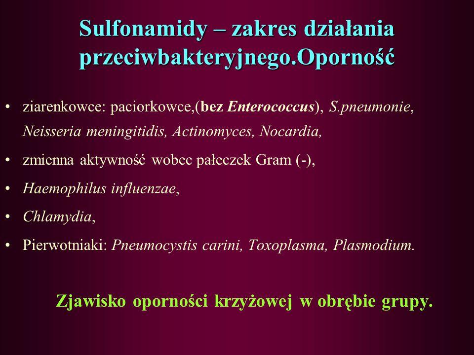 Sulfonamidy - klasyfikacja źle rozpuszczalne w wodzie: ftalysulfatiazol, sukcunylosulfatrazol, sulfaguanidyna, dobrze rozpuszczalne w wodzie: sulfafur