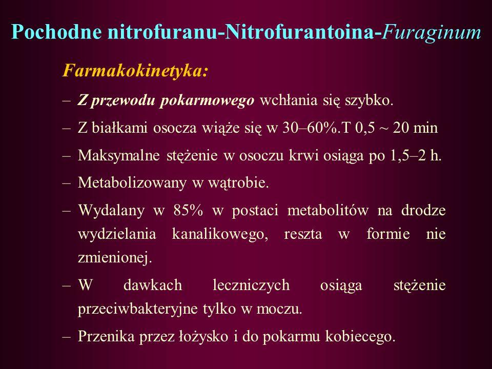 Pochodne nitrofuranu-Nitrofurantoina-Furaginum Działanie – bakteriostatycznie, w większych stężeniach bakteriobójczo –Aktywny wobec większości bakteri