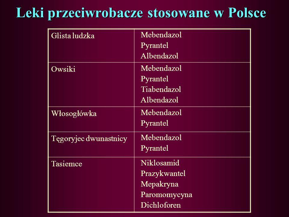Leki stosowane w leczeniu zarobaczenia jelitowego Leki stosowane przeciwko robakom obłym –Albendazol (pochodna benzoimidazolu) – mechanizm j.w. Wchłan